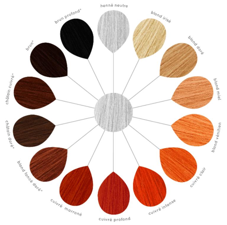 nuancier-coloration-végétale-cheveux-blancs